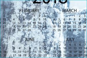 数秘術には生年月日と名前が必要